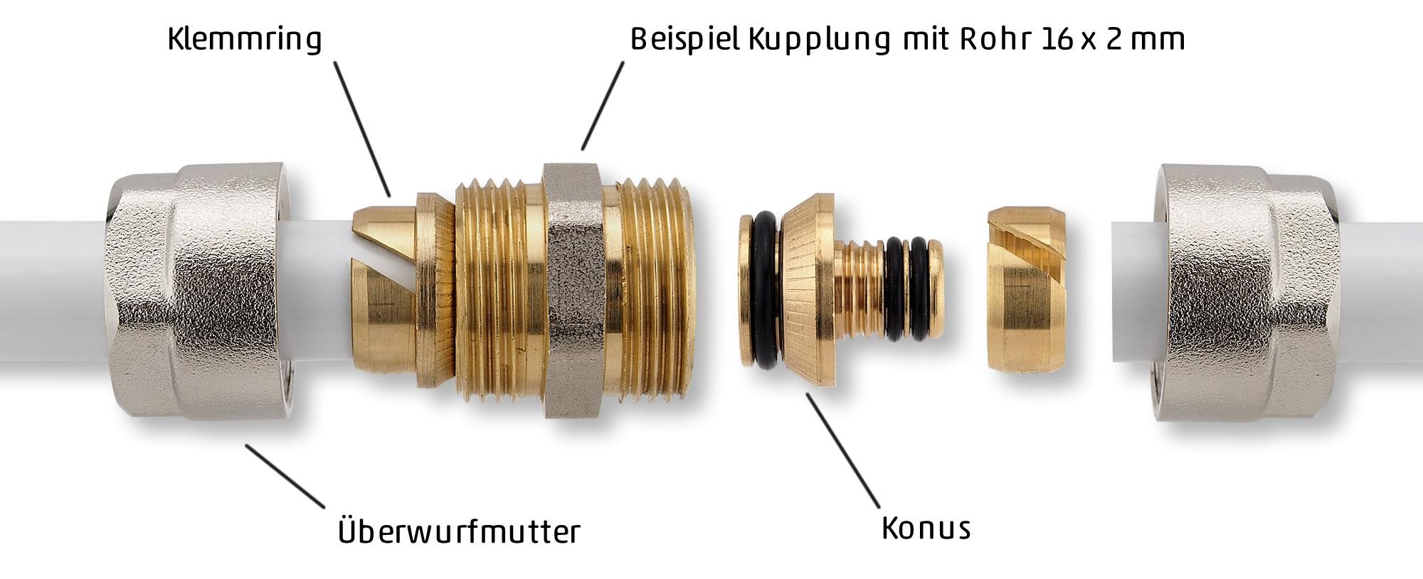 Bekannte Schraubfittings CONNECT & EUROKONUS | heima24.de RA38