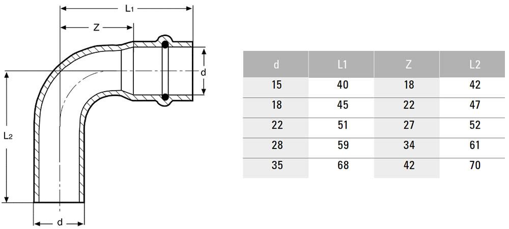 Bogen 45° A//I Edelstahl Pressfitting Außen Innen DVGW Heizung Trinkwasser