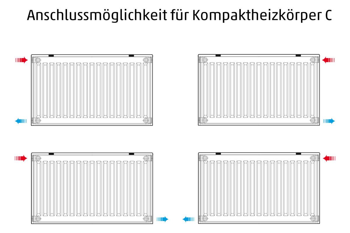 buderus logatrend c profil kompakt hk h 600mm l 600mm typ 11. Black Bedroom Furniture Sets. Home Design Ideas