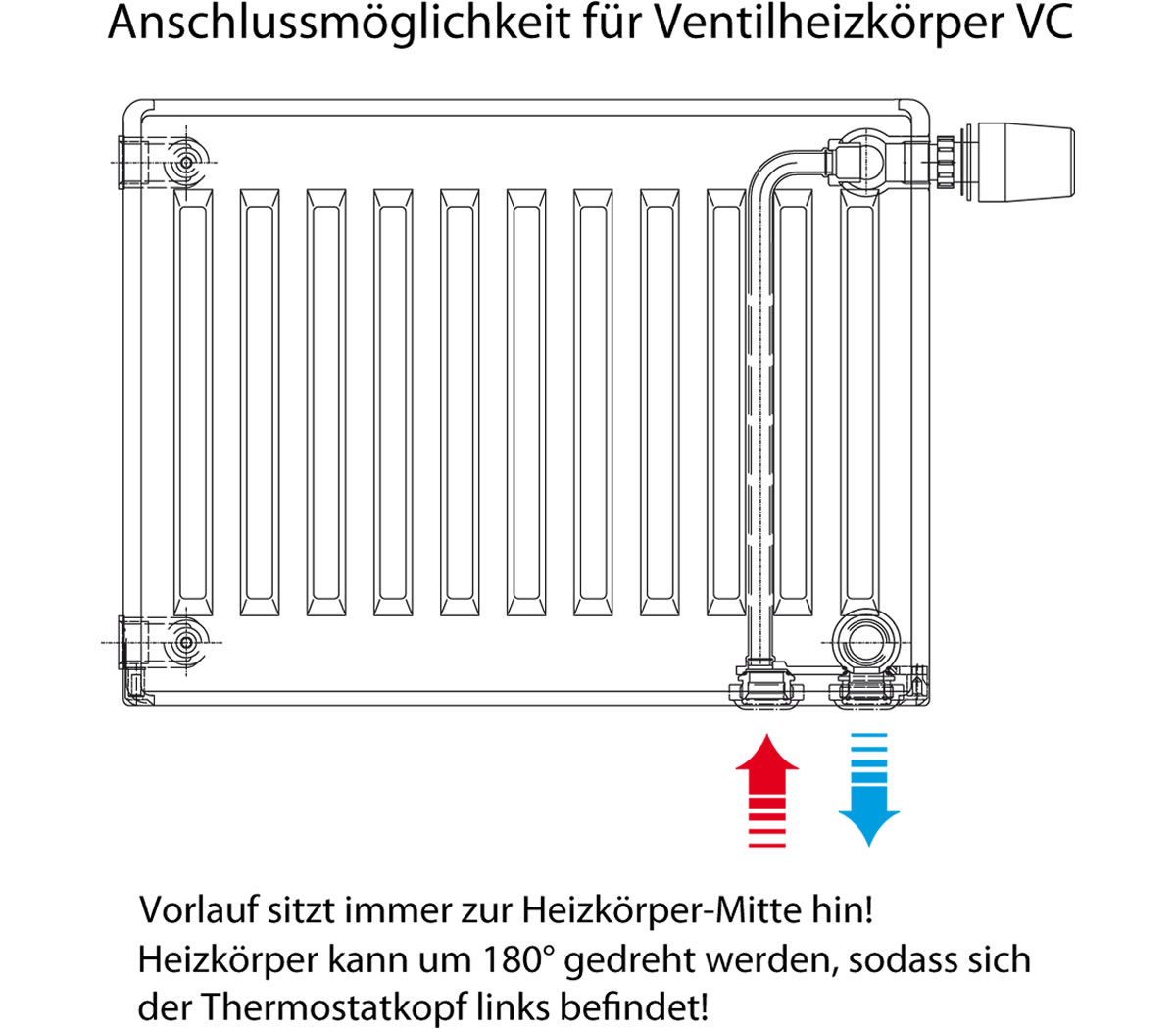 Buderus Ventilheizk/örper Typ 21 H/öhe 600 x L/änge 1600 mit Halter und Stopfen