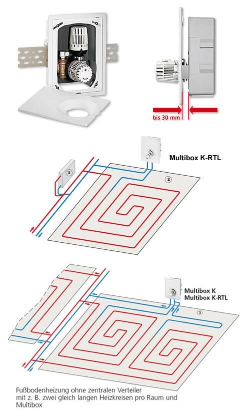 heimeier rtl r cklauftemperaturbegrenzer. Black Bedroom Furniture Sets. Home Design Ideas
